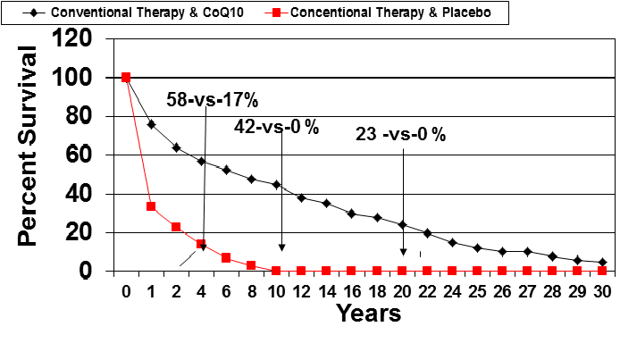 therapy-Graph